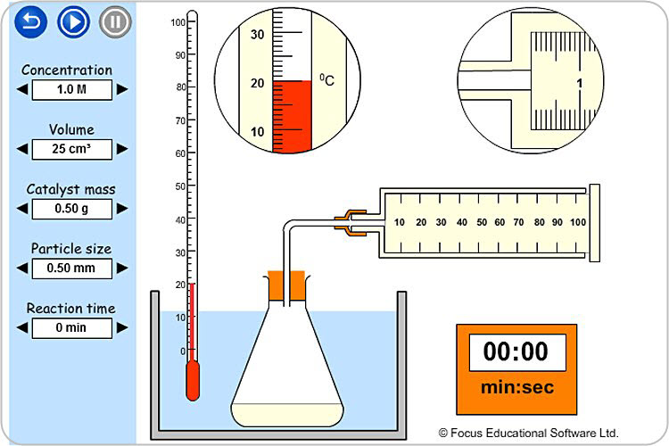 Decomposition of Hydrogen Peroxide Experiment by Focus Educational ...