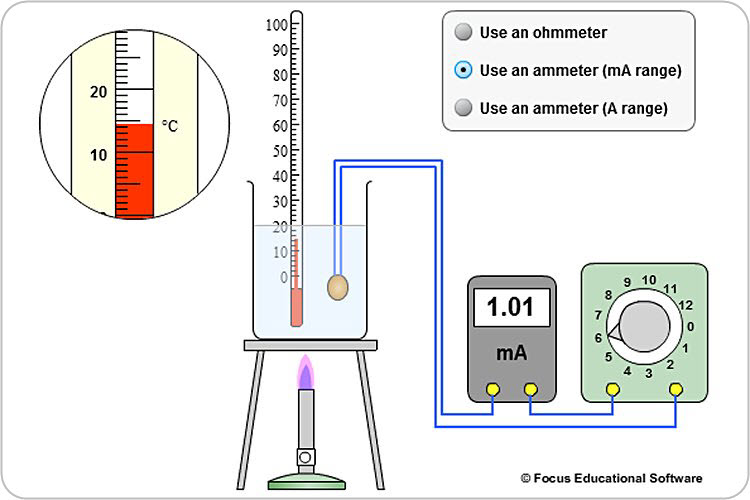 design an experiment to investigate and prove ohm s law Learn about how hooke's law is at work when you exert force  science project, science experiment, free science fair  use ohm's law to determine the.