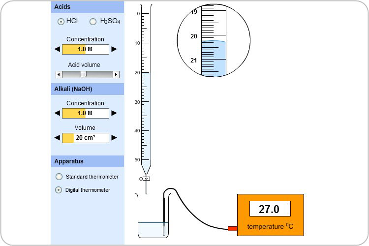 an overview of the experiment heat transfer rates Heat transfer is the study of the flow of heat in chemical engineering, we have to know how to predict rates of heat transfer in a variety of process situations.