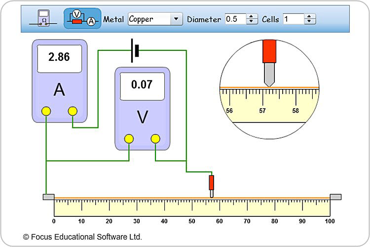 435 resistance of wires experiment by focus educational software resistance of a wire diagram at aneh.co