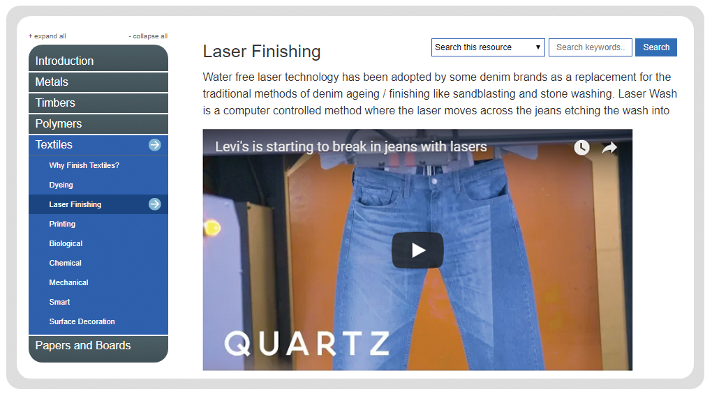 laser finishing textiles