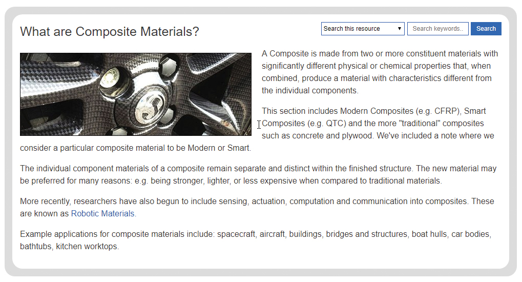 composite materials introduction