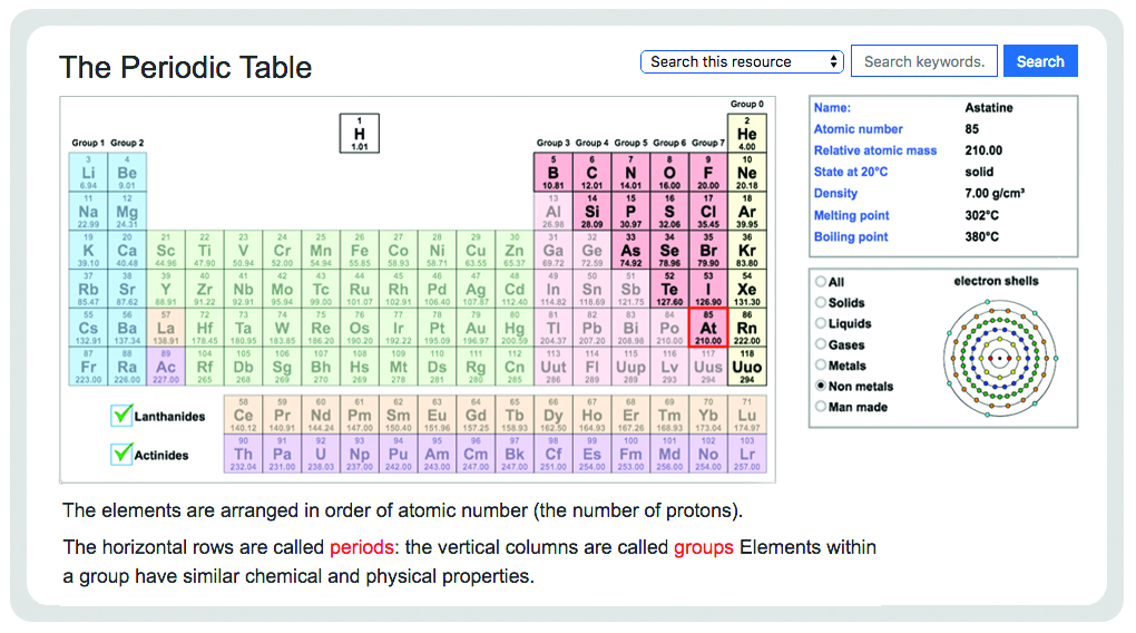 interactive Periodic Table