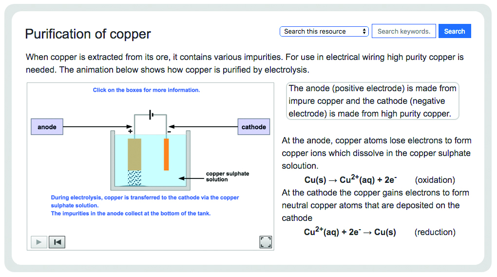 Electrolysis: Purification of Copper