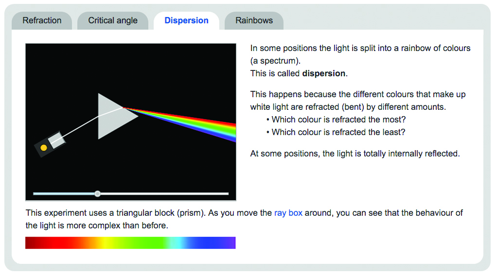 Physics Dispersion
