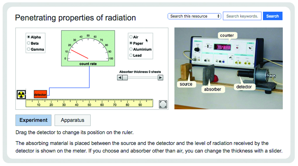 Penetrating properties of radiation