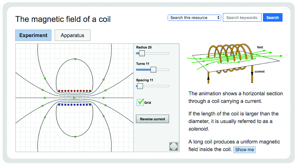 The magnetic field of a coil