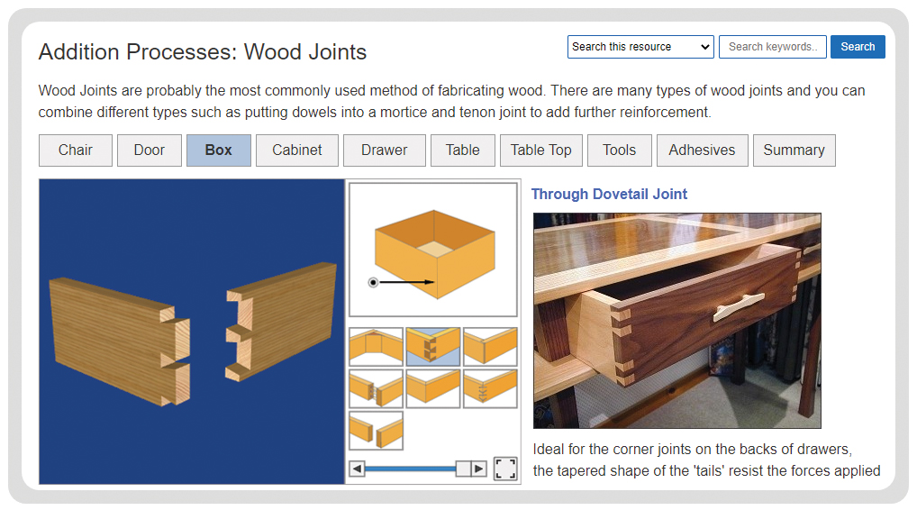timber based materials - addition processes