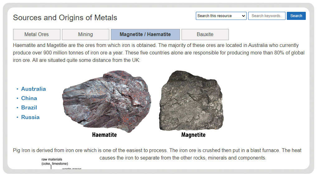 metal based materials sources and origins