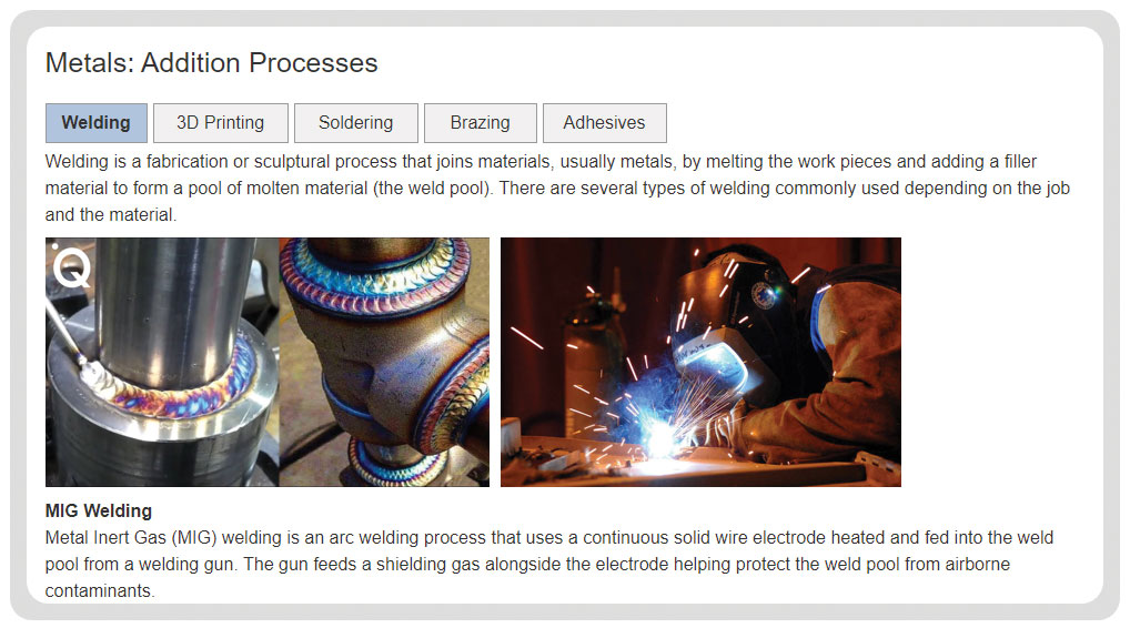 metal based materials addition processes