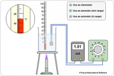 temperature characteristcs of a thermistor