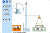 Reaction of Calcium Carbonate with Hydrochloric Acid Experiment Product Link