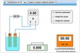 Electrolysis of Copper Sulphate Experiment Product Link