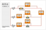 Electric Circuits Product Link