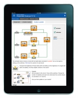 Interactive Science iPad & Android Tablet Version Product Link