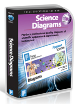 SCIENCE DIAGRAMS Product Link